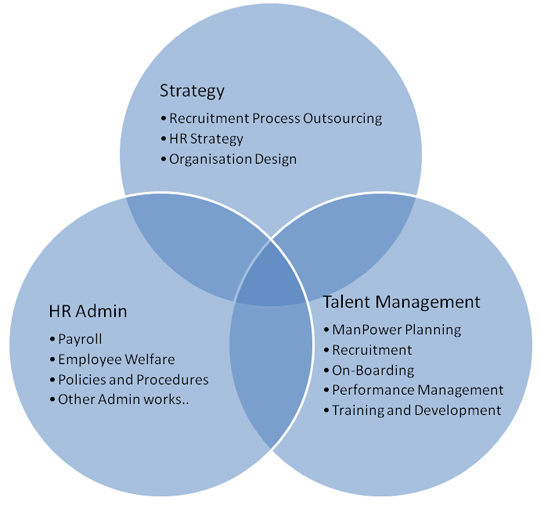 HR Consulting2